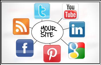 Image result for website social media